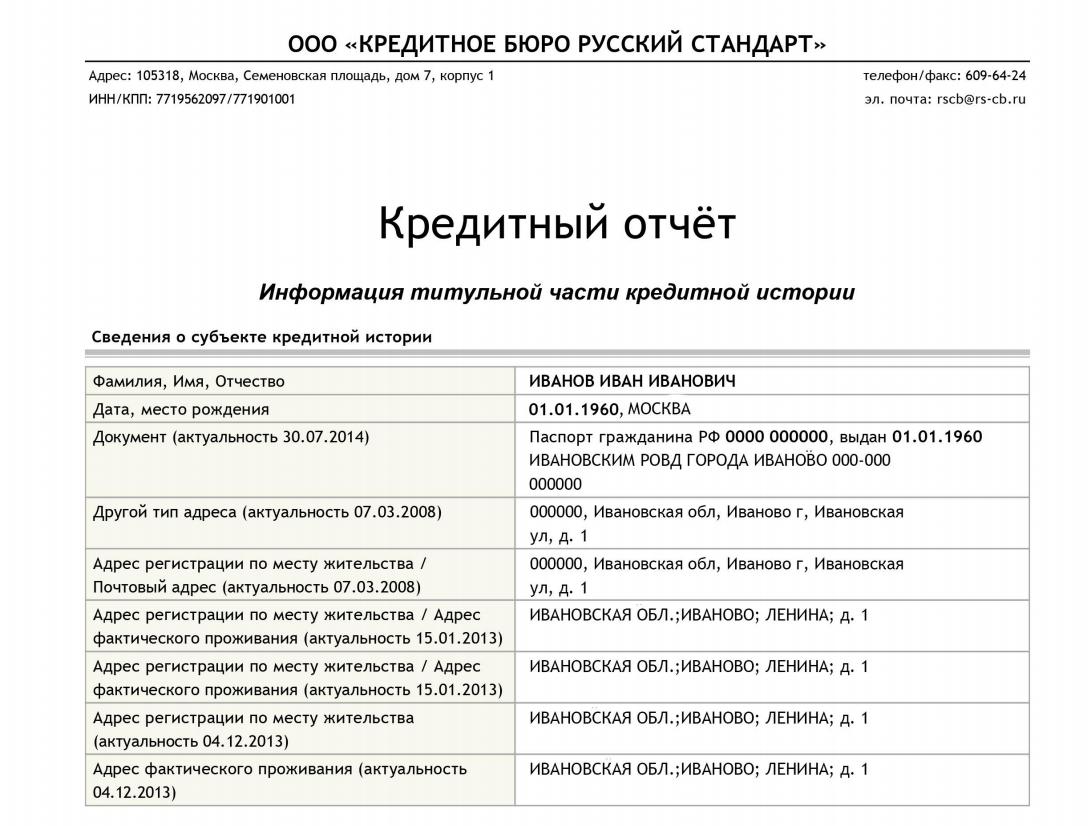 Кредитный отчет КБРС | ПЛЮС ФИНАНС